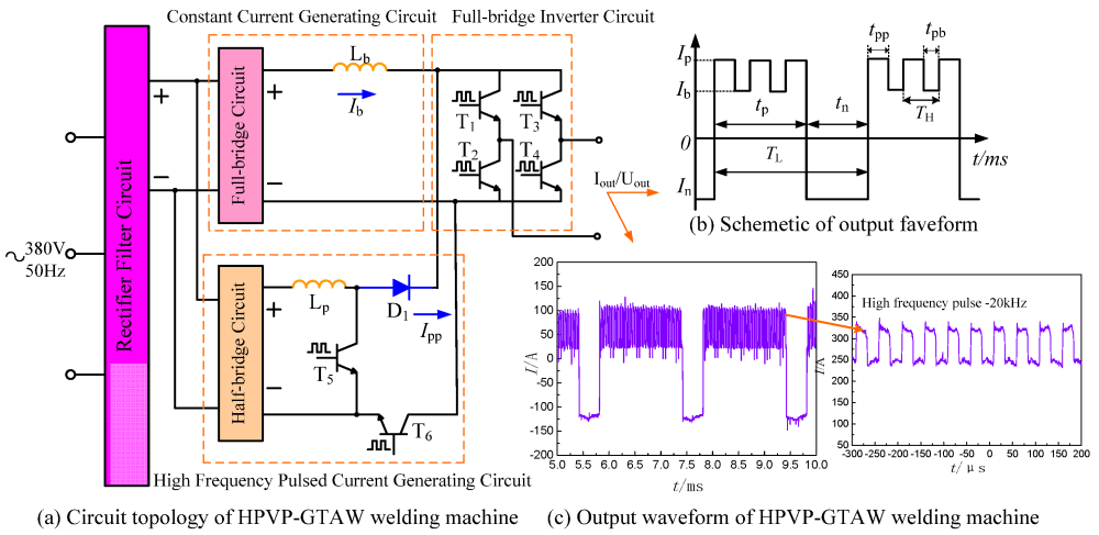 medium resolution of applied sciences free full text optimization of hybrid no welding polarity diagram