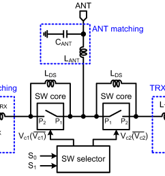 applsci 08 00196 g002 figure 2 block diagram of the proposed spdt switch  [ 2022 x 1216 Pixel ]