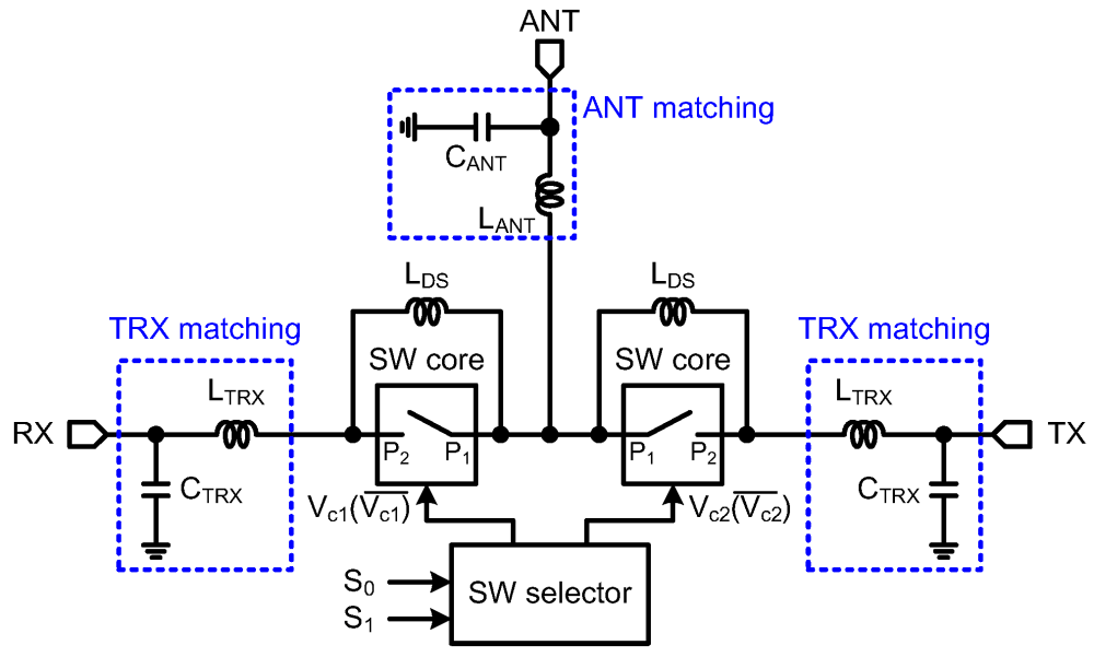 medium resolution of applsci 08 00196 g002 figure 2 block diagram of the proposed spdt switch