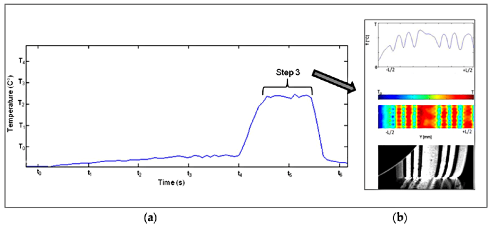 medium resolution of applsci 08 00593 g018 figure 18