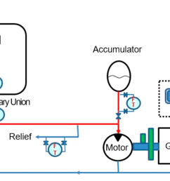 turbine electric generator diagram wiring diagram operations applied sciences free full text wind turbine generator turbine [ 3318 x 1473 Pixel ]