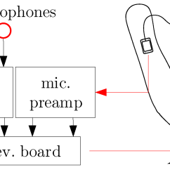 Office Chair Diagram Posture Staples Applied Sciences Free Full Text Noise Canceling No