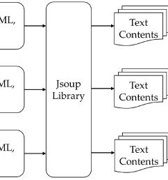 circuit diagram xml wiring diagram read circuit diagram xml [ 3312 x 1233 Pixel ]