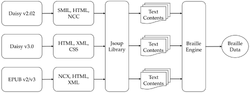 small resolution of circuit diagram xml wiring diagram read circuit diagram xml