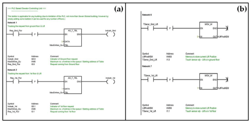 small resolution of asi 01 00038 g002 figure 2 ladder diagrams