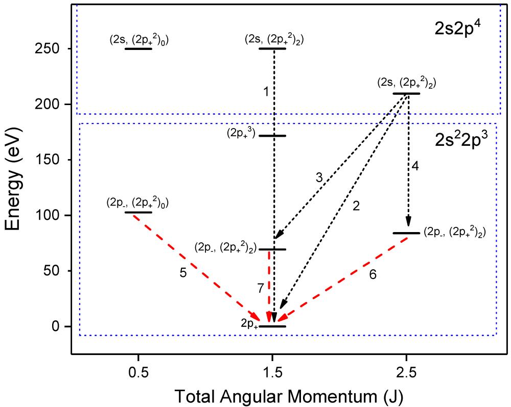medium resolution of atoms 05 00030 g008