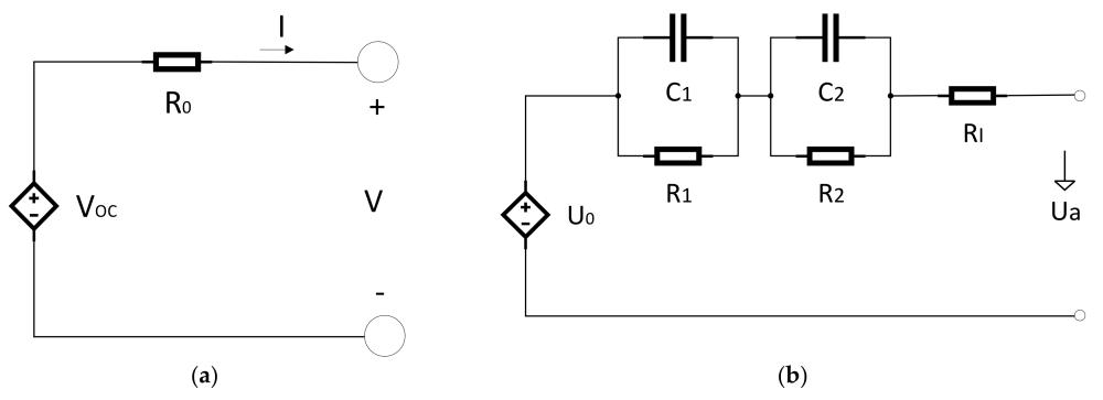 medium resolution of batteries 04 00020 g001