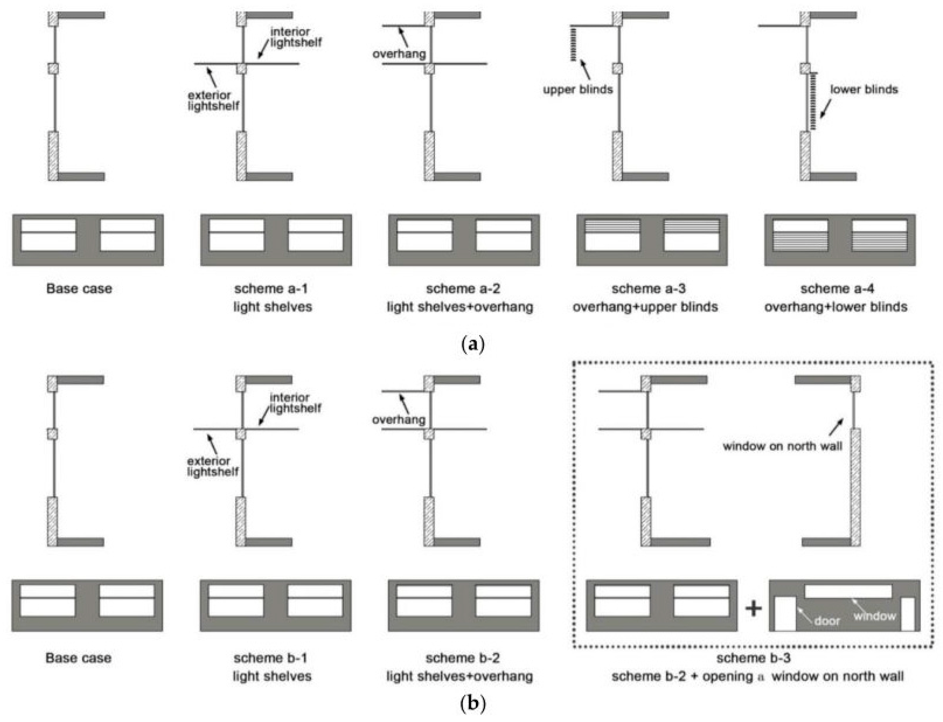 Daylighting Diagram Strategy : 28 Wiring Diagram Images