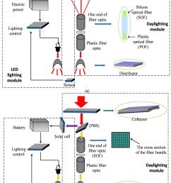 buildings 07 00092 g001 45rfe wire diagram 45rfe identification u2022 wiring diagram database 47rh wiring [ 3225 x 4667 Pixel ]