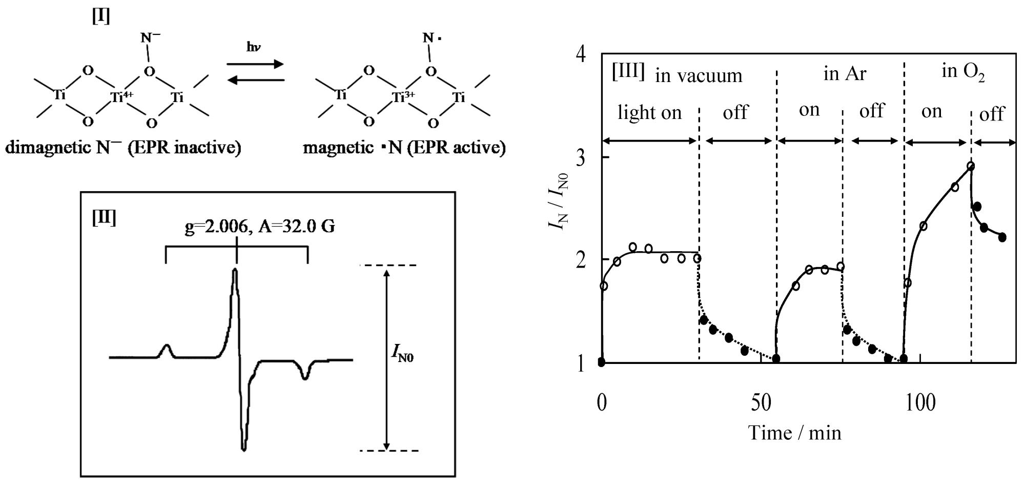 hight resolution of catalysts 09 00201 g005 figure 5 schematic illustration