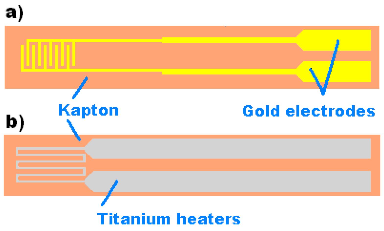 Gas Detector Schematics Sensor A Top And Sensor B Bottom