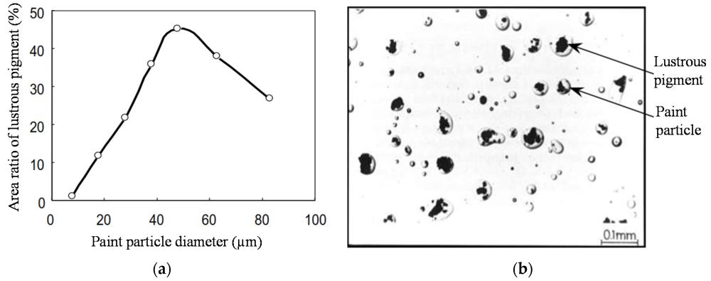 medium resolution of coatings 06 00024 g009