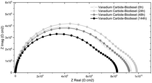 small resolution of coating cast diagrams diagram data schema coating cast diagrams