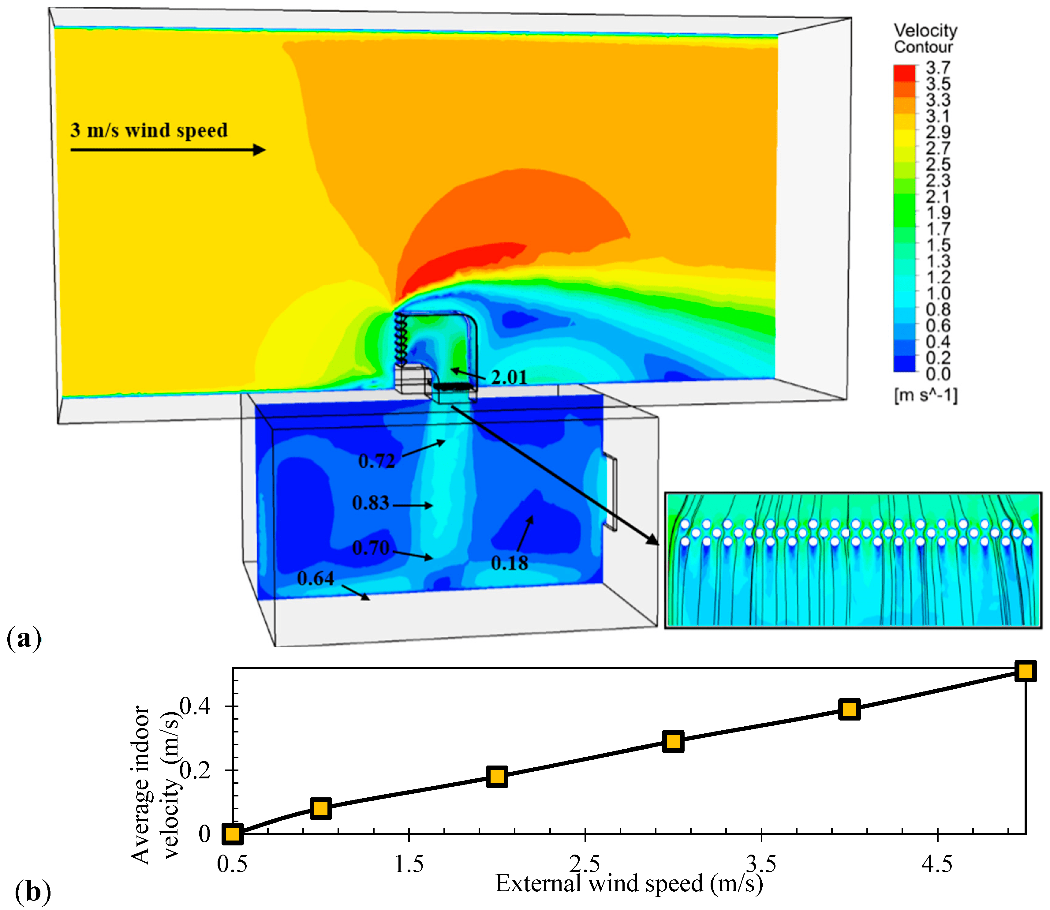 Computation  Free FullText  CFD Simulation and
