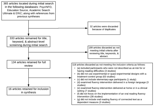 small resolution of Education Sciences   Free Full-Text   Fluency Interventions for Elementary  Students with Reading Difficulties: A Synthesis of Research from 2000–2019    HTML