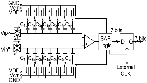 small resolution of electronics 06 00067 g005 figure 5
