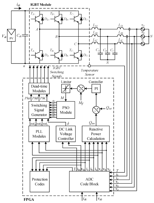 small resolution of electronics 07 00151 g007