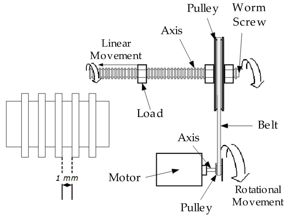 medium resolution of electronics 07 00240 g003