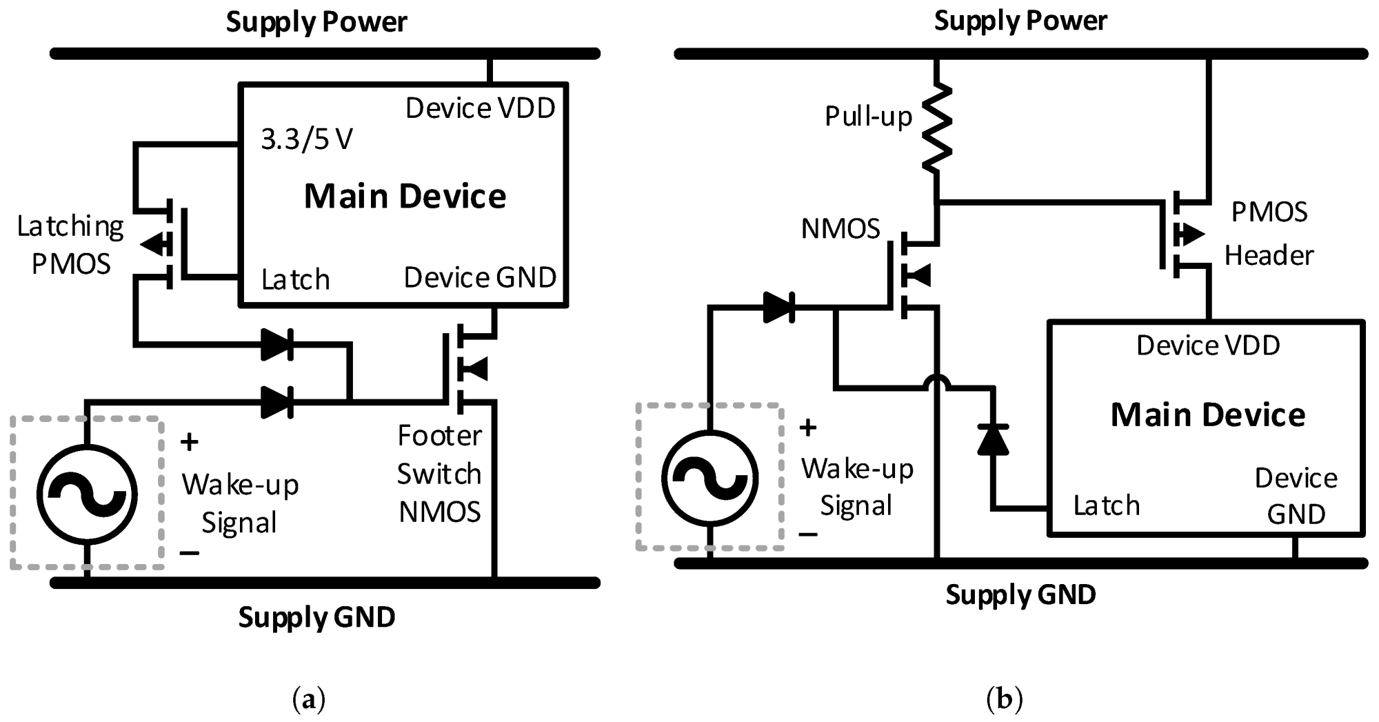 hight resolution of electronics free full text zero standby solutions with optical revised schematic with standy power switch