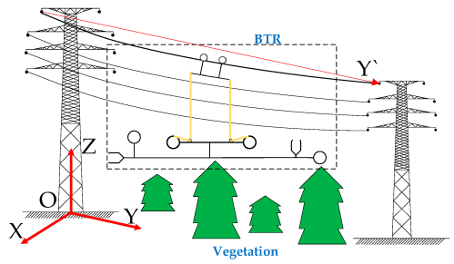 small resolution of electronics free full text dynamic network topology control of ptz cameras outdoor ptz camera wiring diagram