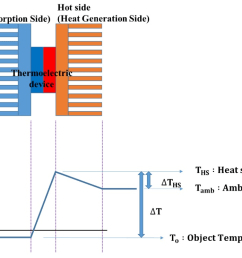 fan energy diagram share circuit diagrams electronics free full text improvement of energy efficiency and fan [ 1092 x 744 Pixel ]