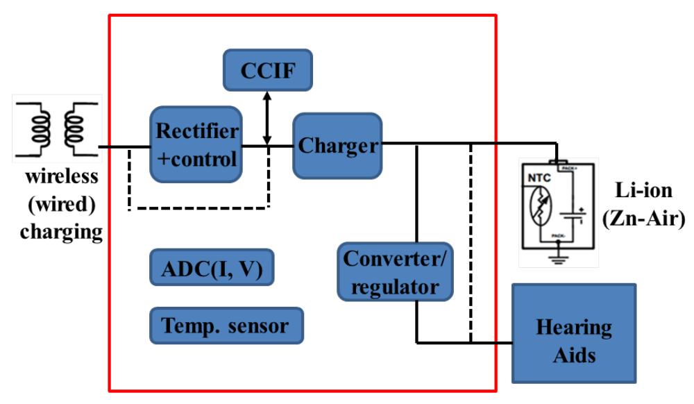 medium resolution of electronics 08 00811 g006