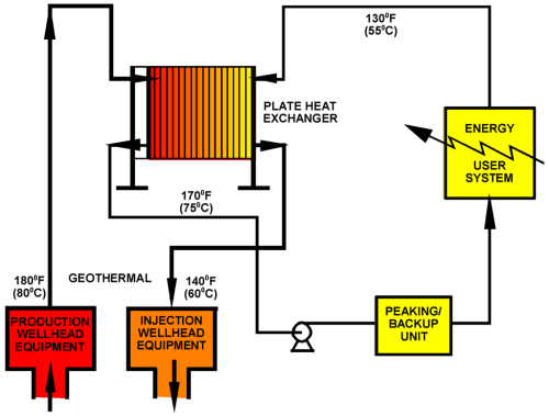 small resolution of geothermal wiring diagram