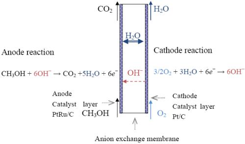 small resolution of  rj wiring diagram roslonek on