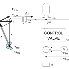 Mechanical Wave Diagram 12v Switch Wiring Energies Free Full Text Design Construction And