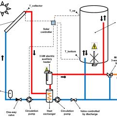 Solar Water Heater Schematic Diagram Platinum Air Suspension Wiring Energies Free Full Text Retrofitting Domestic Hot