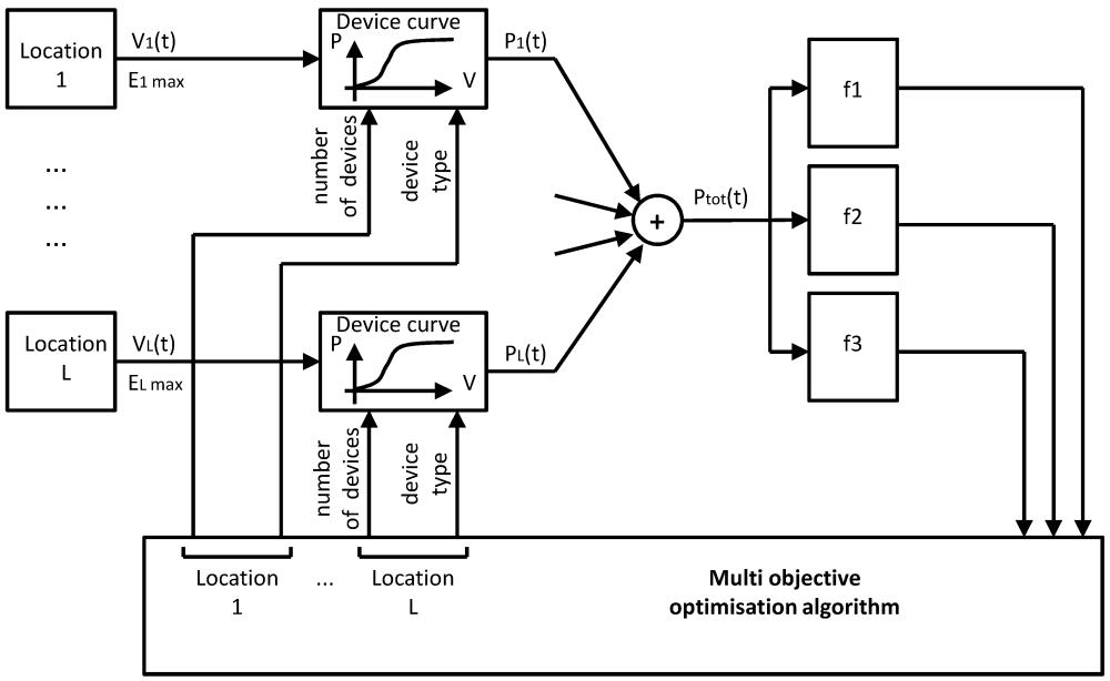 medium resolution of energies 06 02840 g005