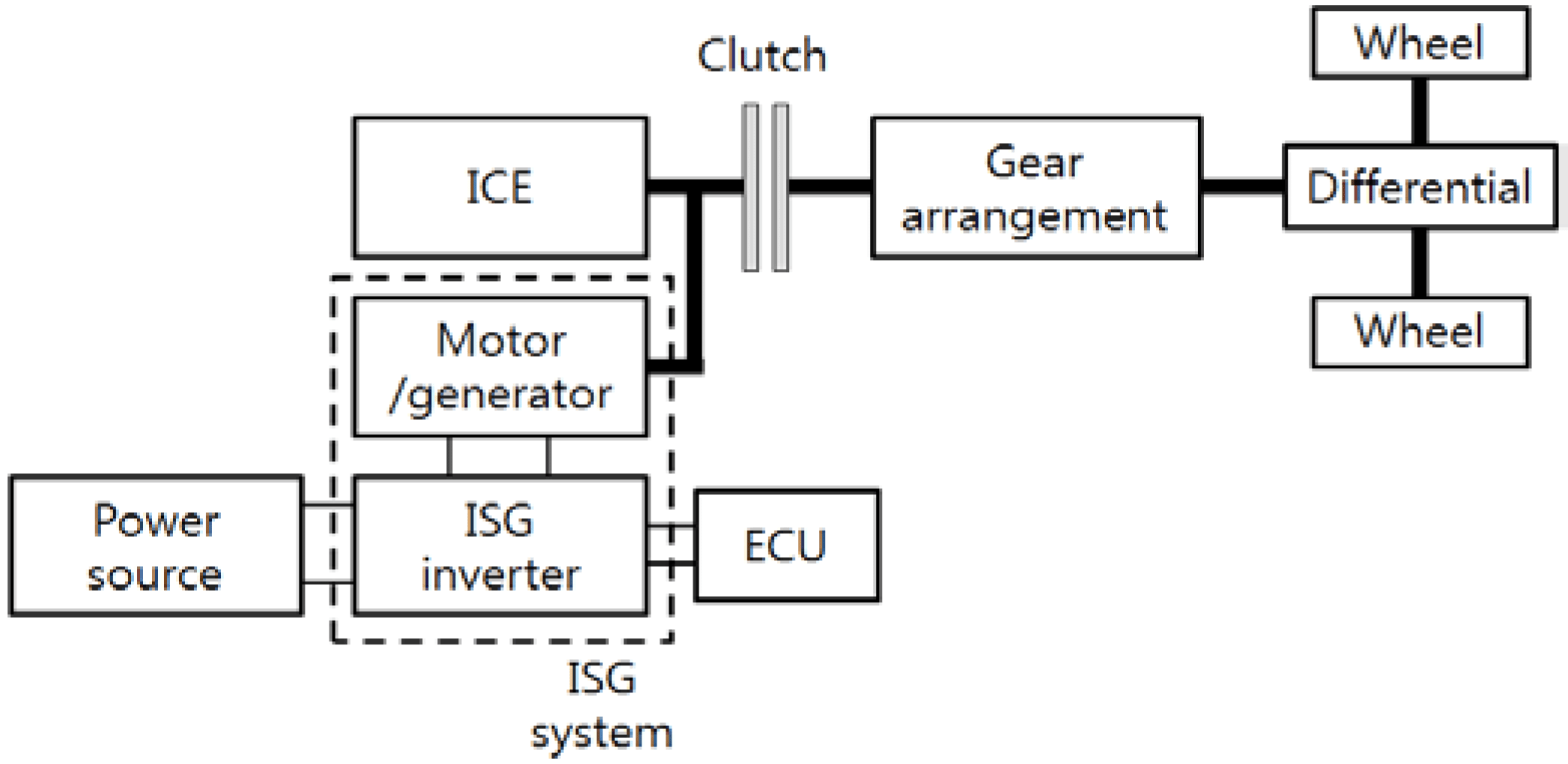 schematic control system