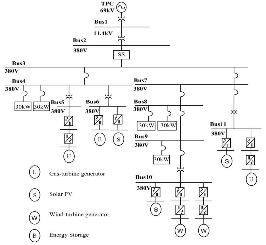 one line diagram example 2016 ford f150 mirror wiring energies free full text fault detection and location