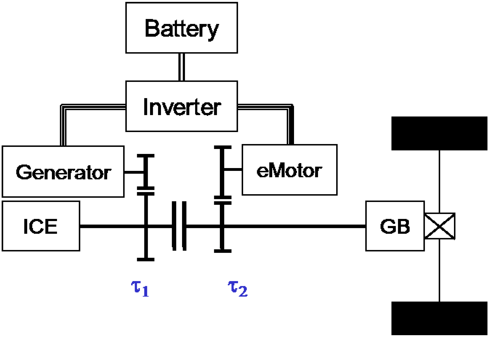 Toyota Production System Diagram