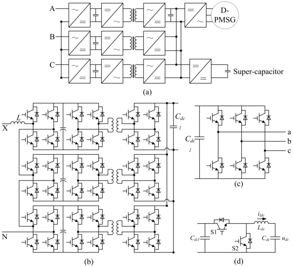 Perfectprototype3 Phase Converters