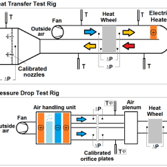 Energy Transfer Diagram Ls1 Alternator Wiring Energies | Free Full-text Design Optimization Of Heat Wheels For Recovery In Hvac Systems