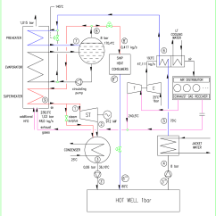 Schematic Diagram Of Steam Power Plant How Do Antacid Tablets Work Energies Free Full Text Thermodynamic Analysis A