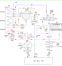 combined cycle power plant layout diagram power plant heat balance diagram full version [ 1024 x 1036 Pixel ]