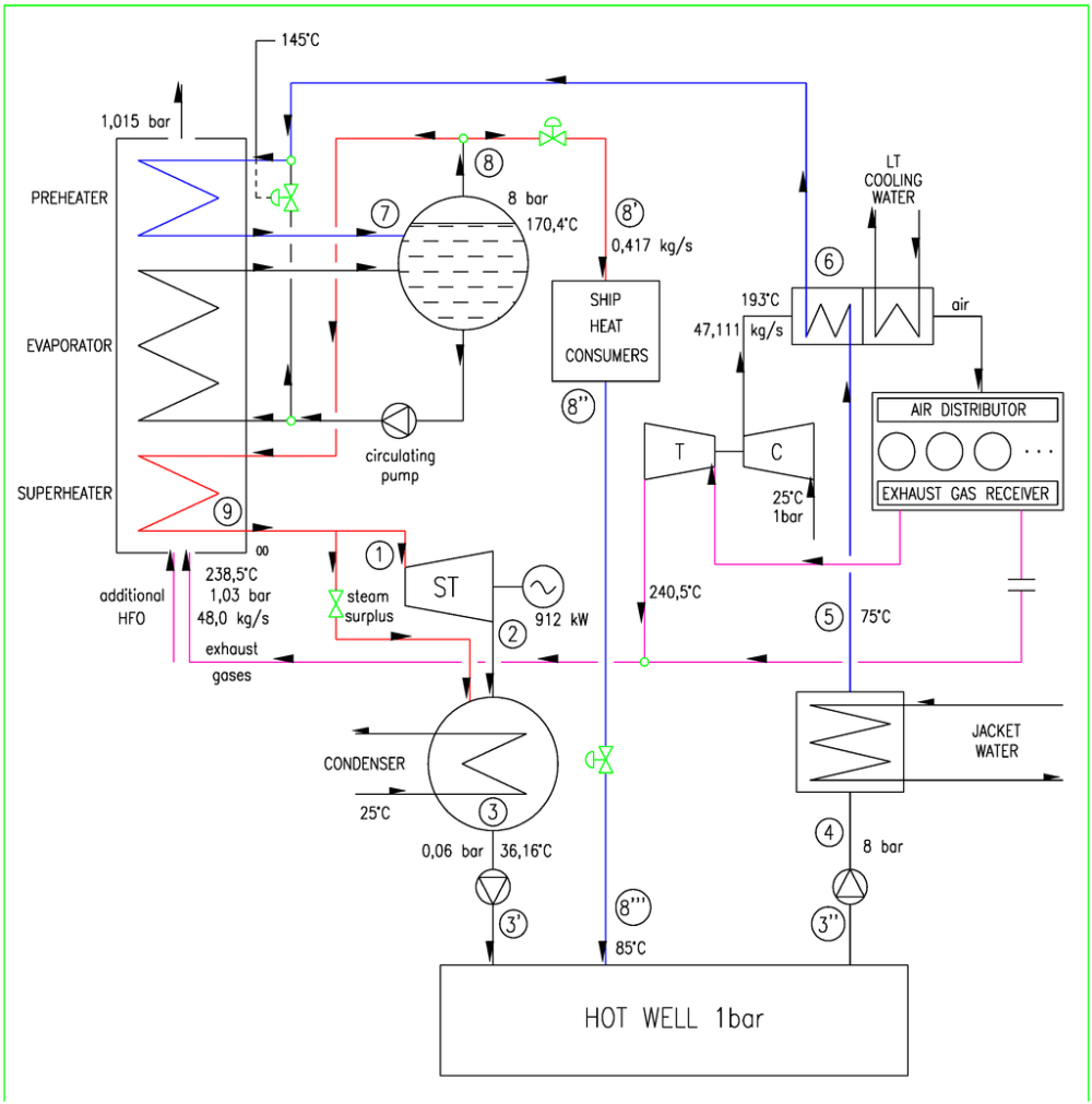 medium resolution of  combined cycle power plant layout diagram power plant heat balance diagram full version
