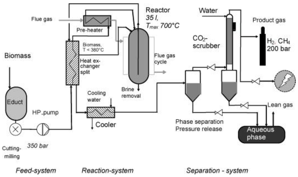 Gas Furnace Diagram Water Heating ~ Elsavadorla