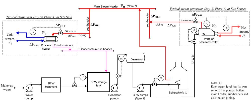 medium resolution of energies 08 01114 g003 figure 3 process flow diagram a