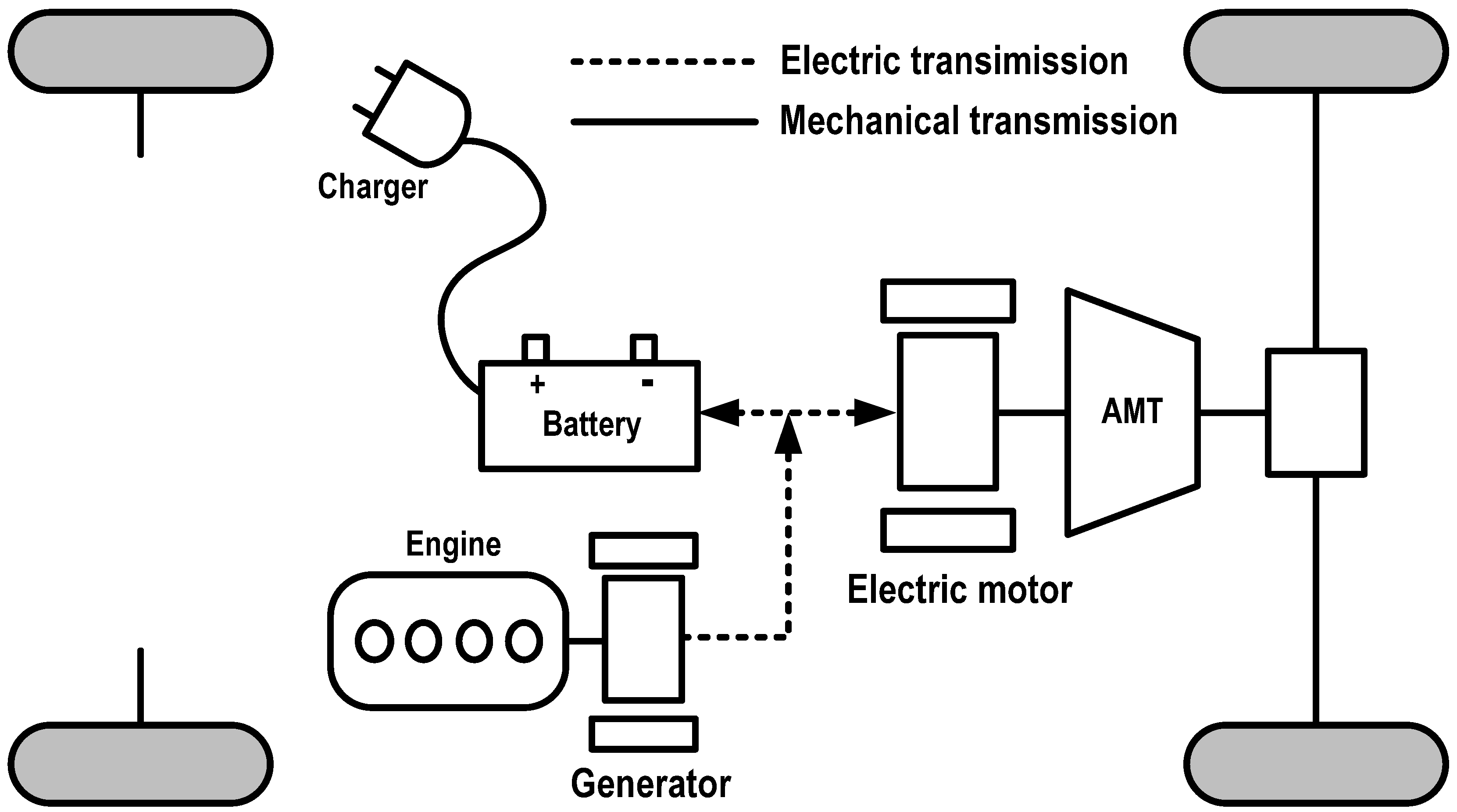 Electrical Powertrain Diagram