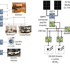 Wiring Diagram For Solar Power System Clark Forklift Ignition Energies | Free Full-text Quality In Dc Distribution Systems And Microgrids