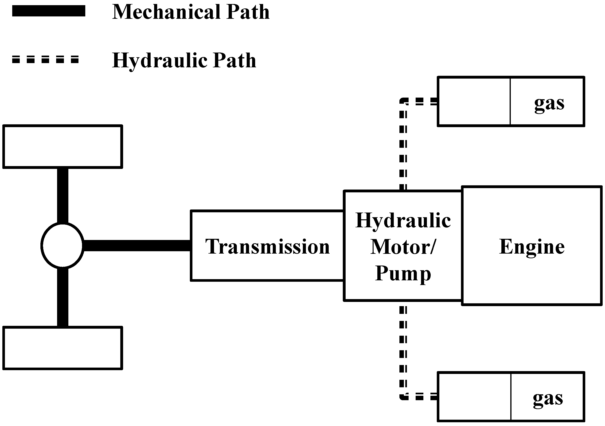 Difference Between Hydraulic Pump And Motor