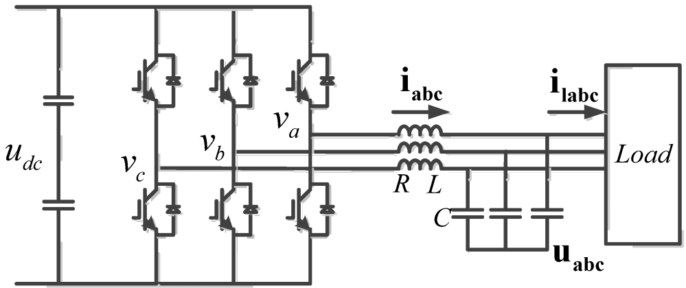 medium resolution of energies 08 07542 g001 1024 figure 1 diagram of a three phase inverter with a