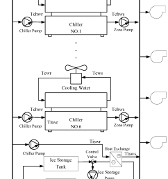 chilled water air conditioning auto electrical wiring diagram 4x55w audio circuit diagram using tda7560 [ 1881 x 2722 Pixel ]