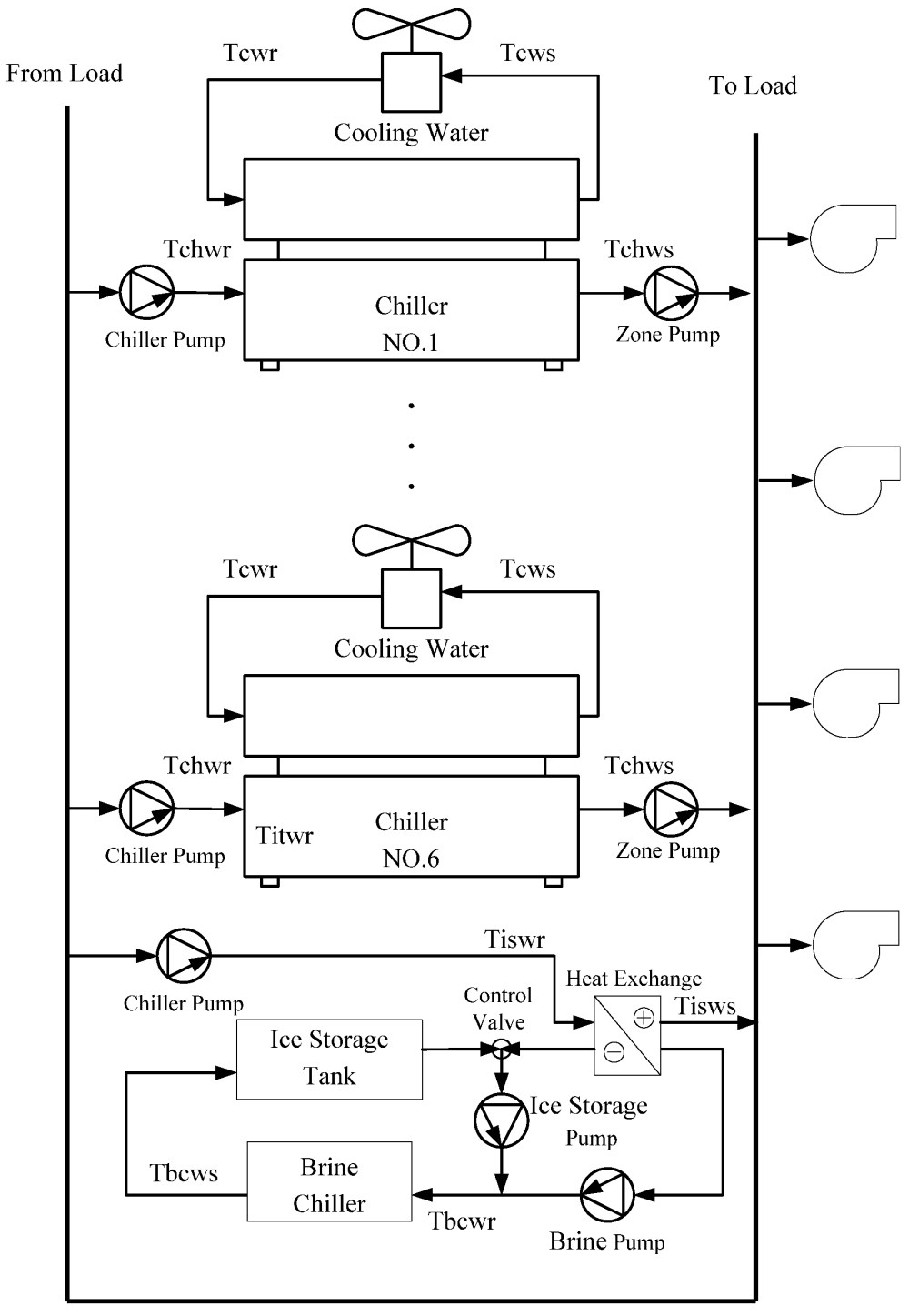 medium resolution of chilled water air conditioning auto electrical wiring diagram 4x55w audio circuit diagram using tda7560
