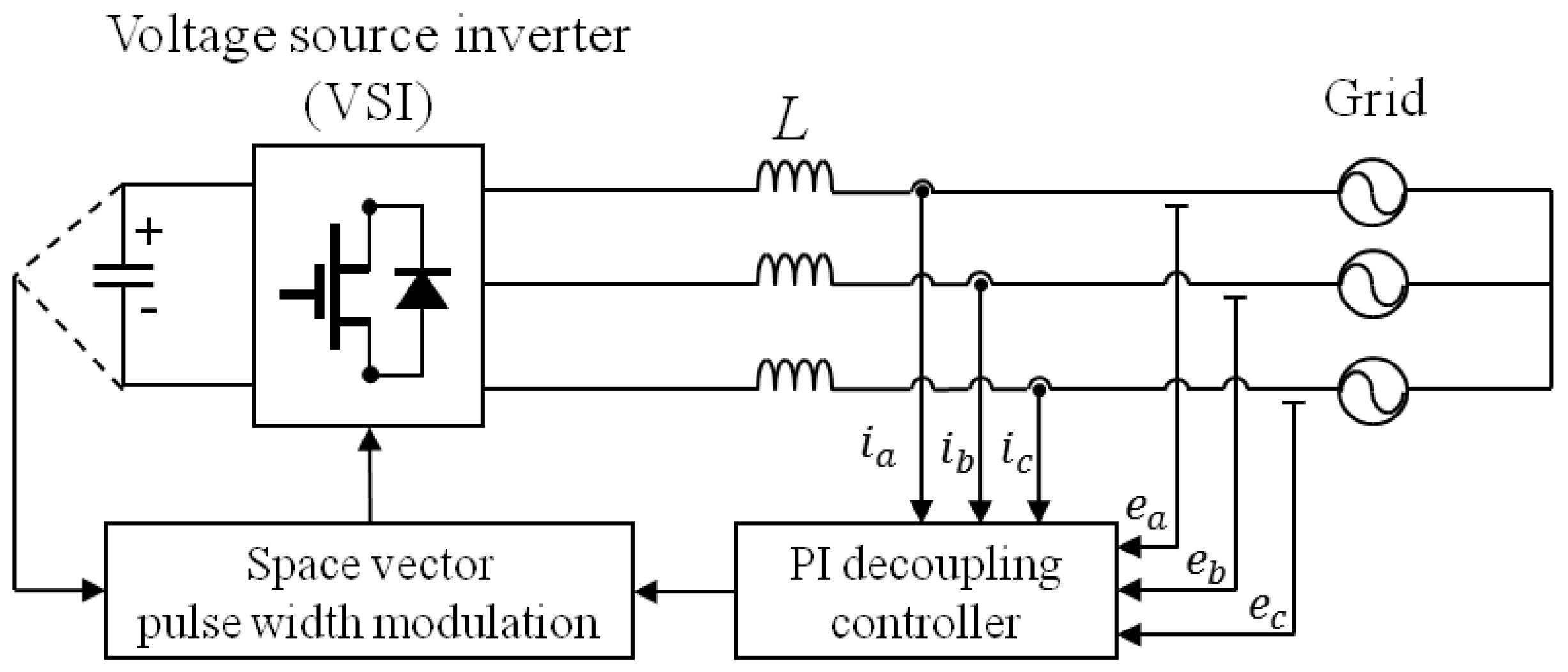 block diagram of three phase inverter