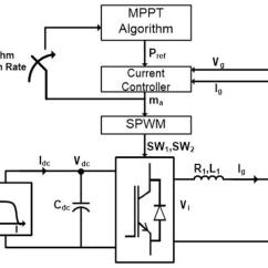 Dual Float Switch Wiring Diagram Astronaut Suit Bilge Pump Imageresizertool Com