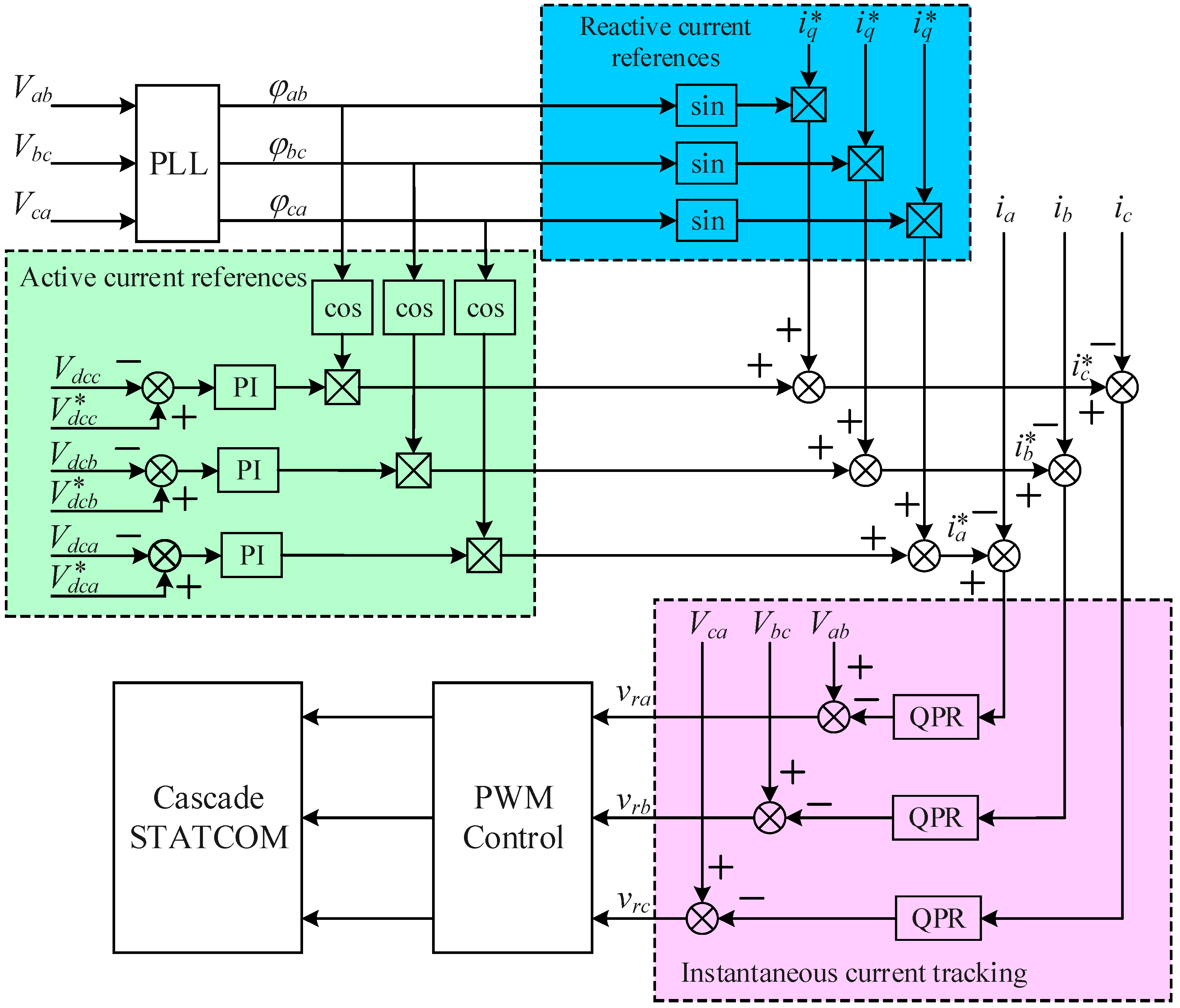 phasor diagram of single phase transformer lifan 110cc atv wiring with no load